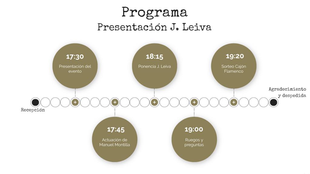 programa evento jleiva