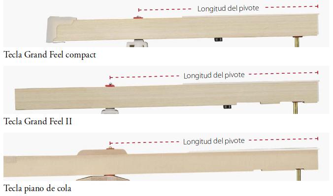 longitud de tecla y pivote