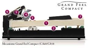 mecanismo grand feel compact