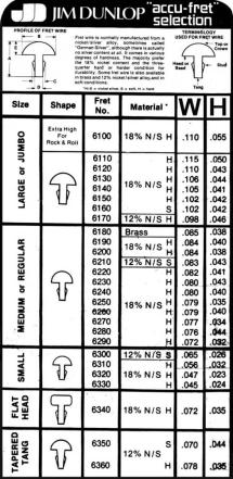TRASTES GUITARRA ELECTRICA DUNLOP 6150 JUMBO